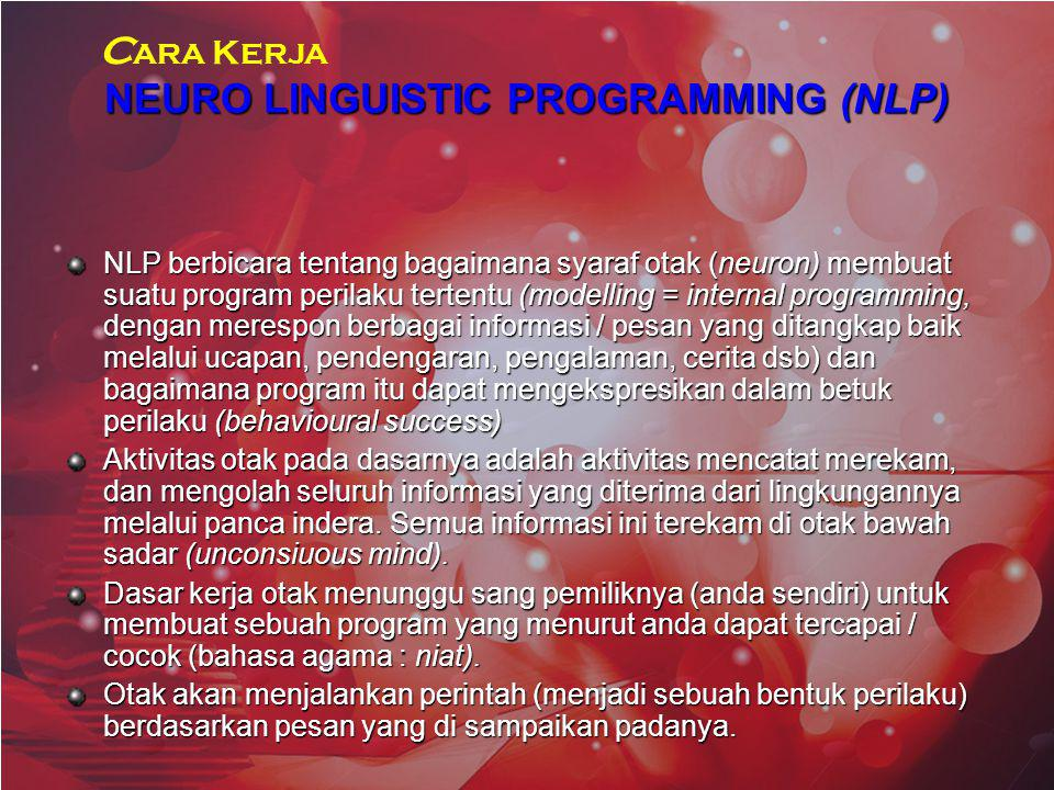 NEURO LINGUISTIC PROGRAMMING (NLP)