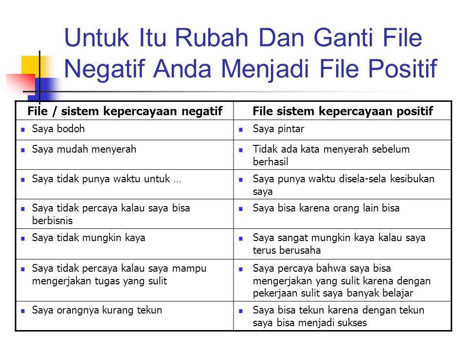 Untuk Itu Rubah Dan Ganti File Negatif Anda Menjadi File Positif