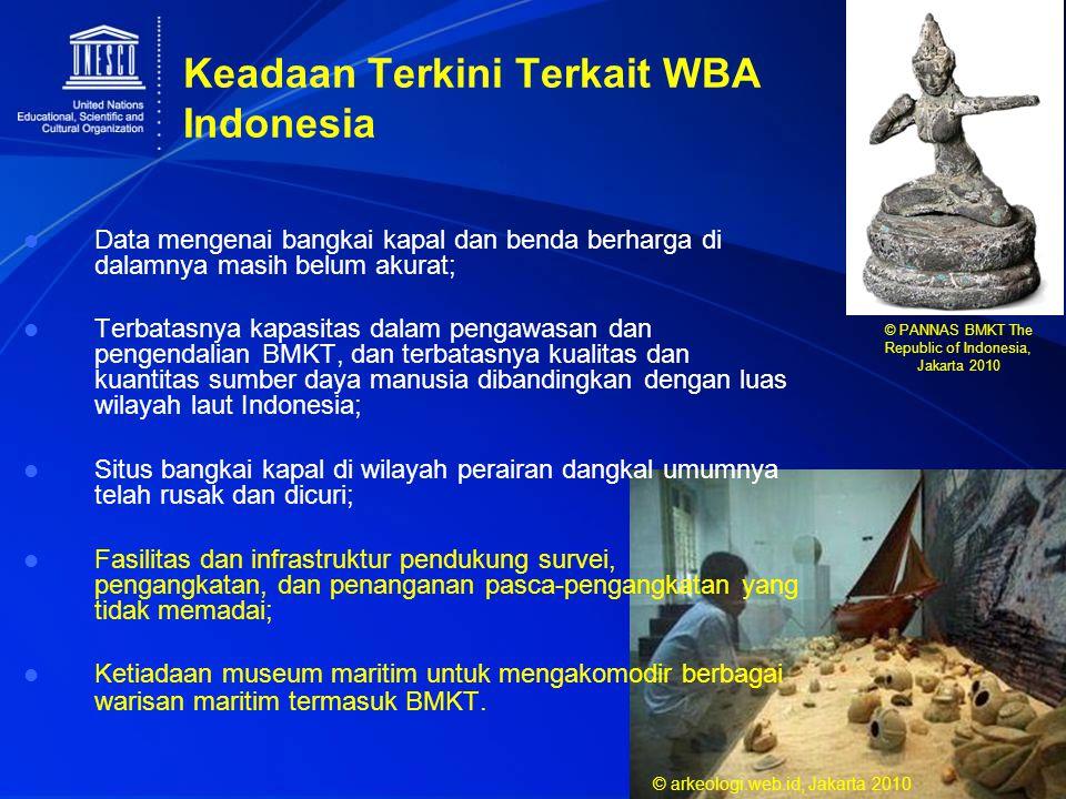 Keadaan Terkini Terkait WBA Indonesia