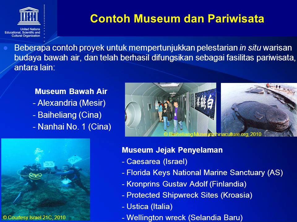Contoh Museum dan Pariwisata