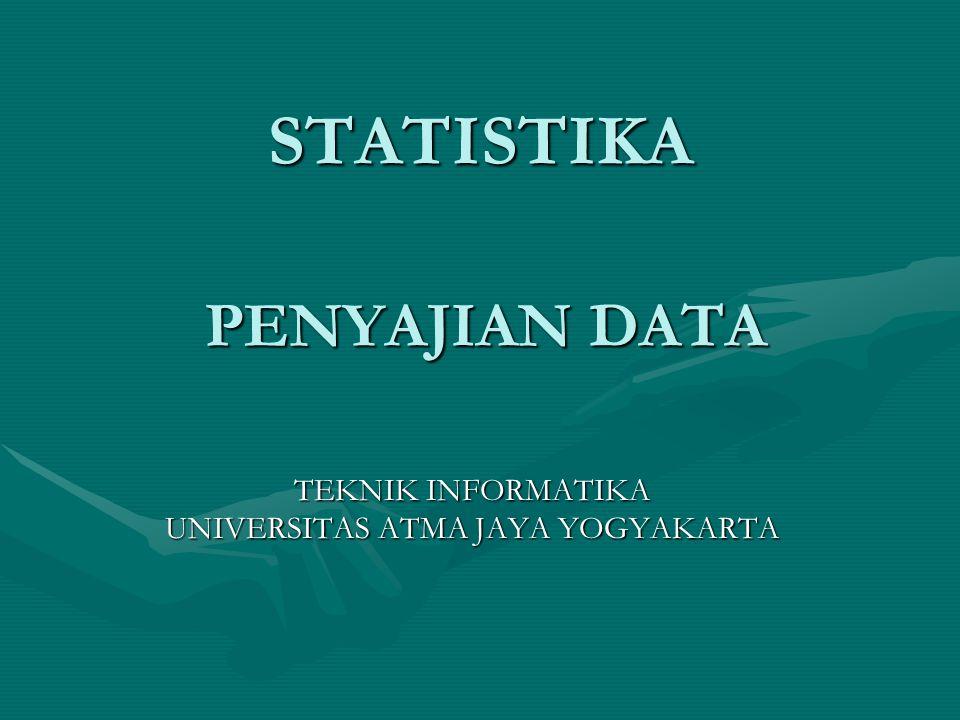 STATISTIKA PENYAJIAN DATA
