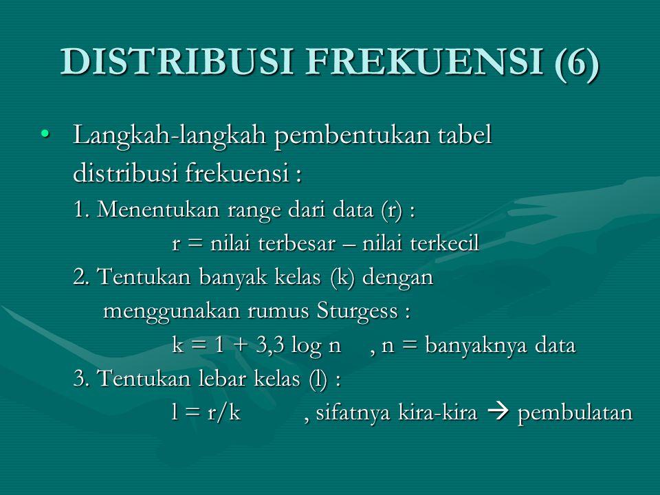 DISTRIBUSI FREKUENSI (6)