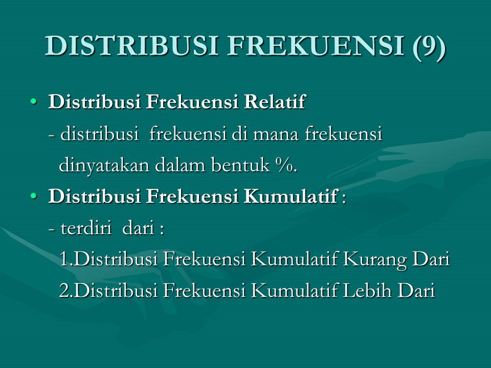 DISTRIBUSI FREKUENSI (9)