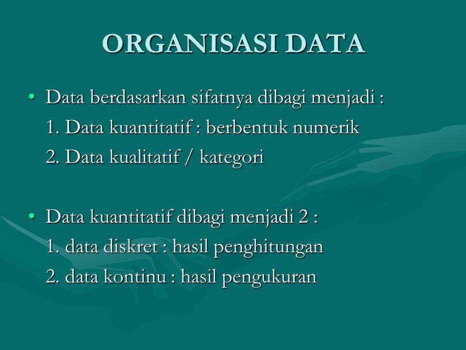 ORGANISASI DATA Data berdasarkan sifatnya dibagi menjadi :