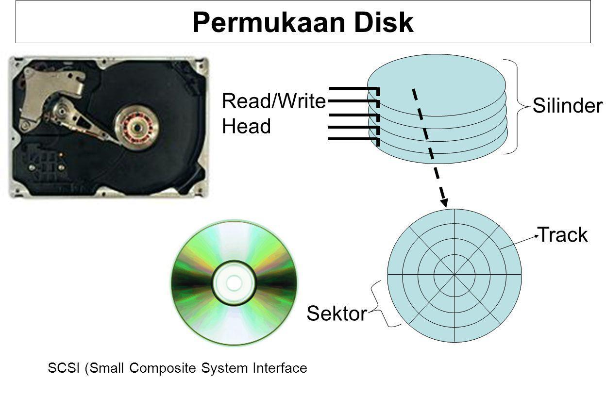 Permukaan Disk Read/Write Silinder Head Track Sektor