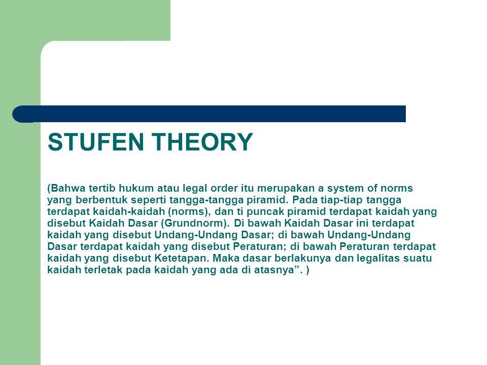 STUFEN THEORY (Bahwa tertib hukum atau legal order itu merupakan a system of norms yang berbentuk seperti tangga-tangga piramid.