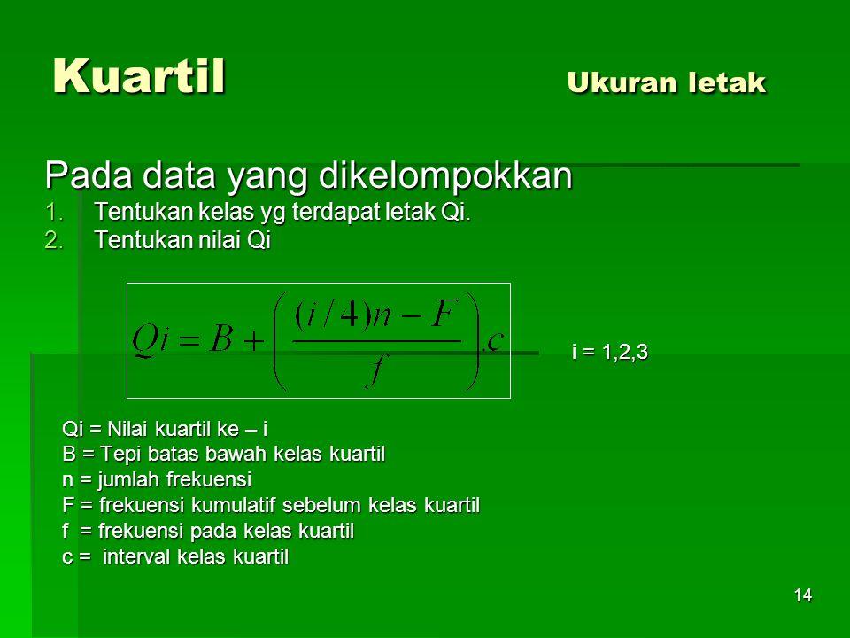Kuartil Ukuran letak Pada data yang dikelompokkan