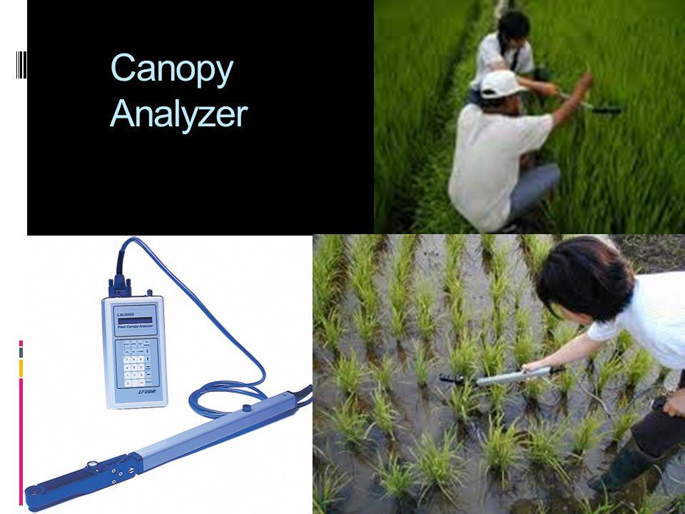 Canopy Analyzer