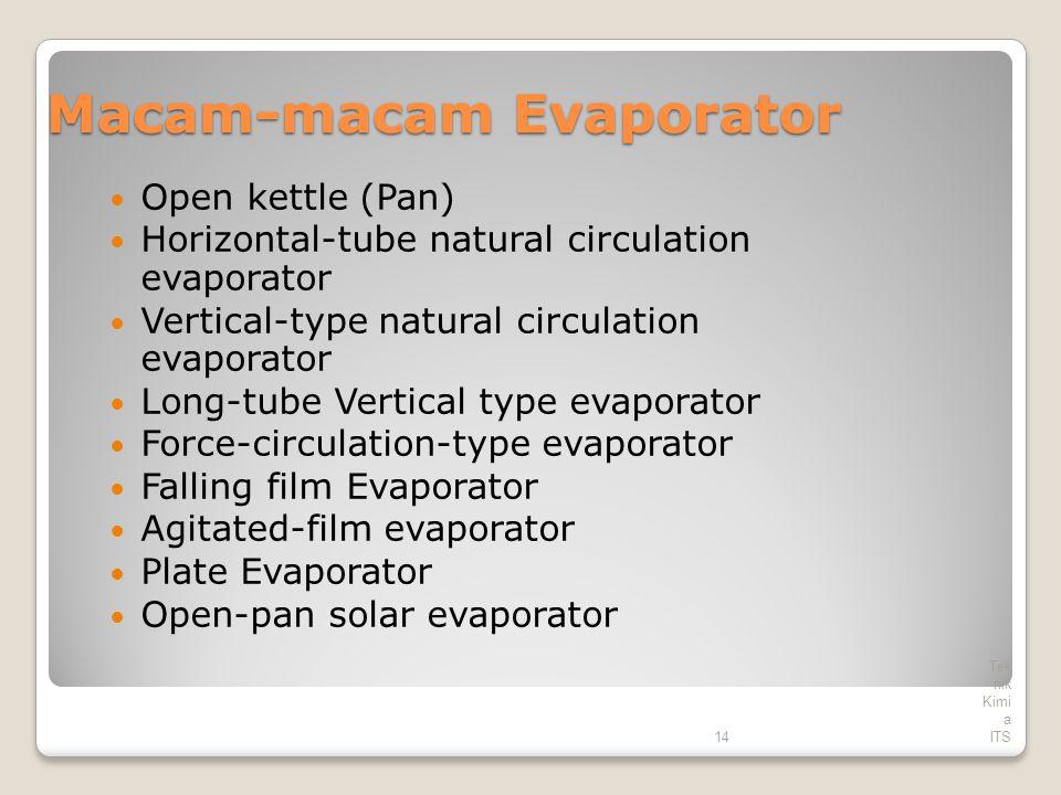 Macam-macam Evaporator