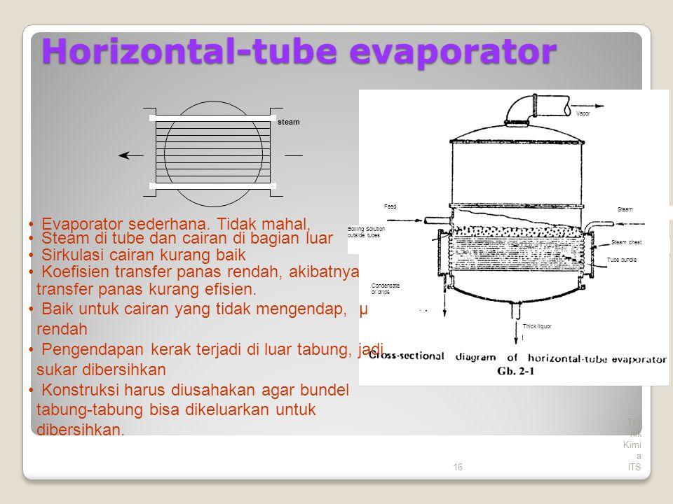 Horizontal-tube evaporator