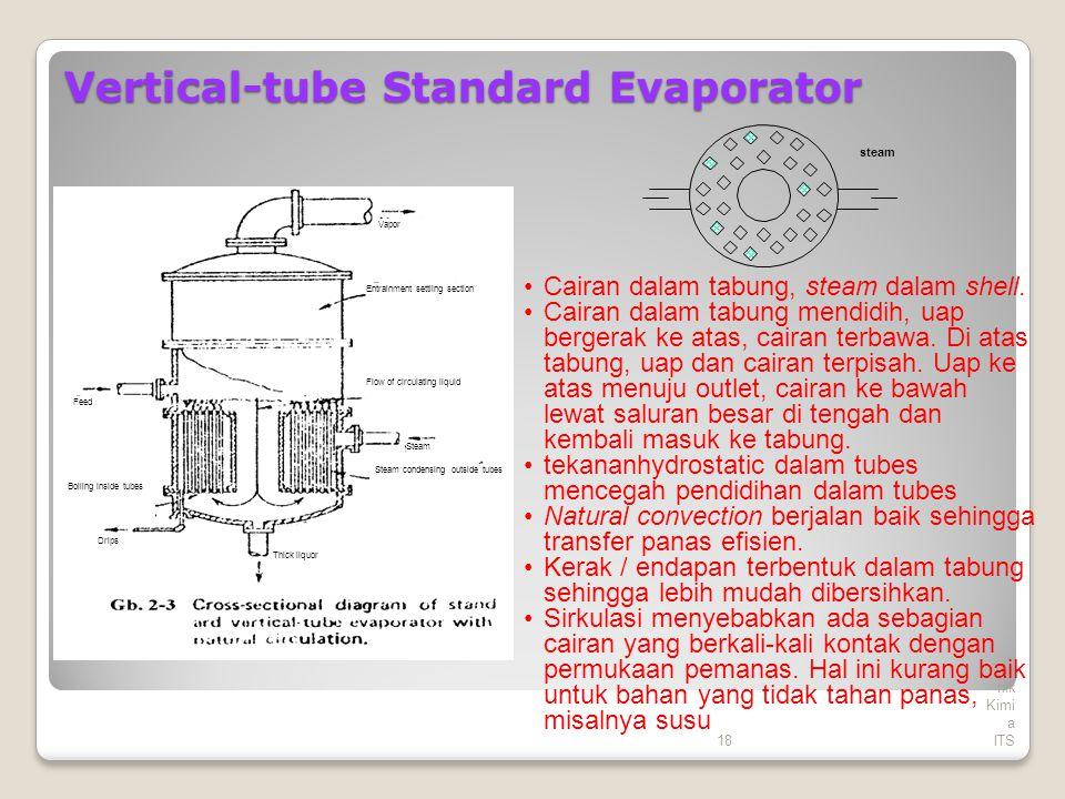 Vertical-tube Standard Evaporator