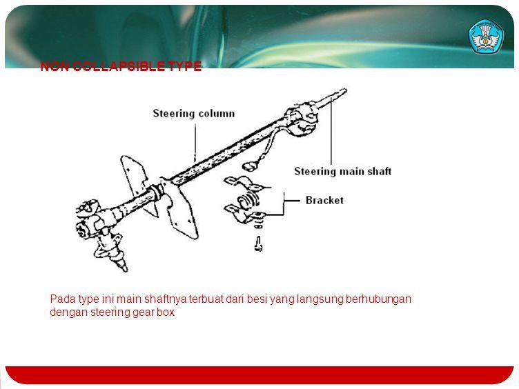 NON COLLAPSIBLE TYPE Pada type ini main shaftnya terbuat dari besi yang langsung berhubungan dengan steering gear box.