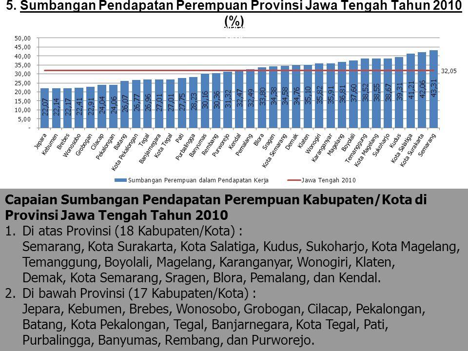 5. Sumbangan Pendapatan Perempuan Provinsi Jawa Tengah Tahun 2010 (%)