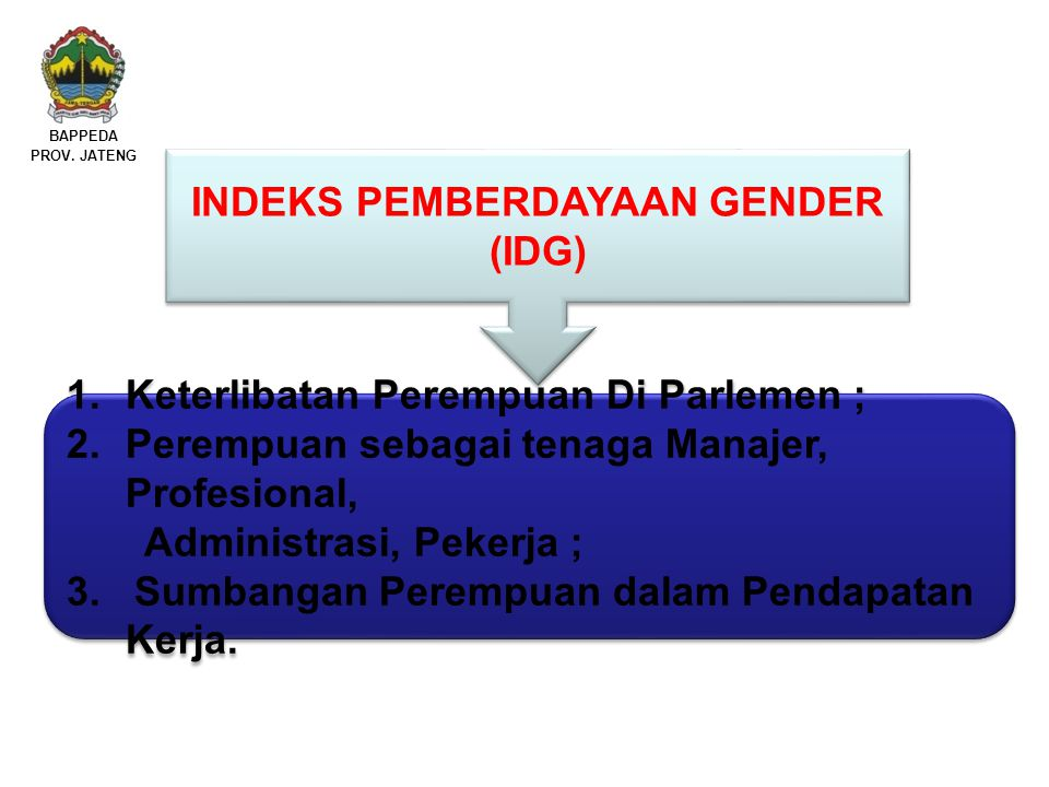 INDEKS PEMBERDAYAAN GENDER (IDG)