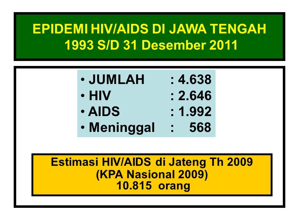 EPIDEMI HIV/AIDS DI JAWA TENGAH 1993 S/D 31 Desember 2011