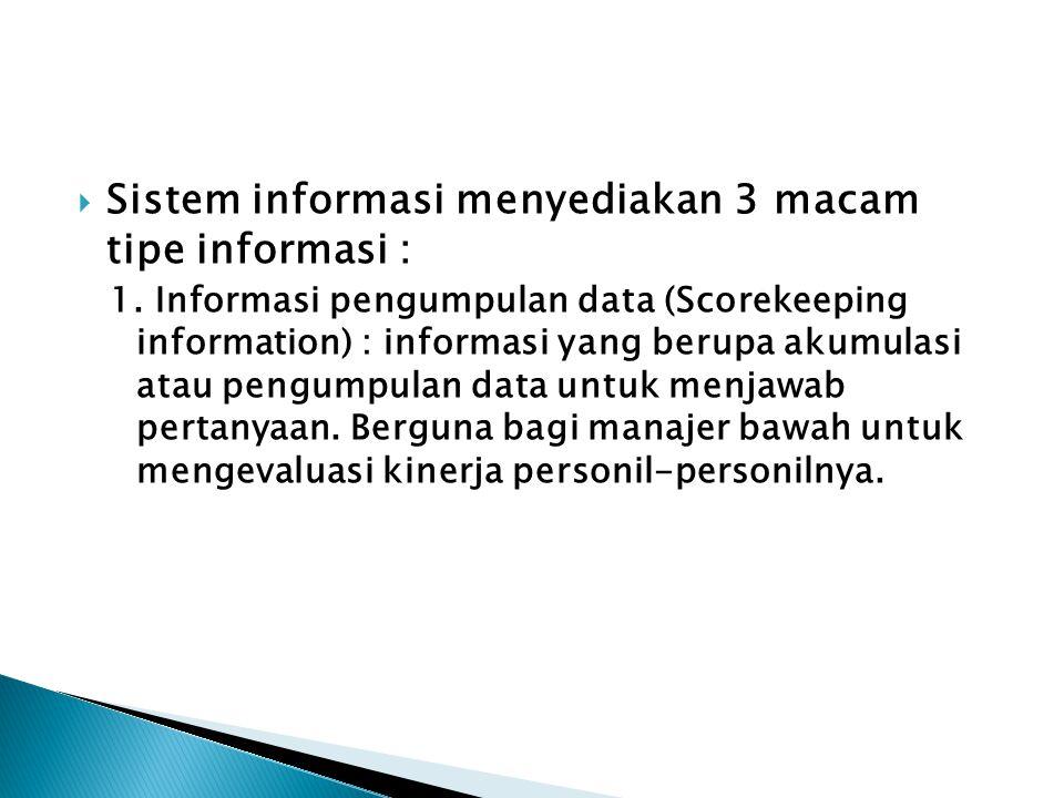 Sistem informasi menyediakan 3 macam tipe informasi :