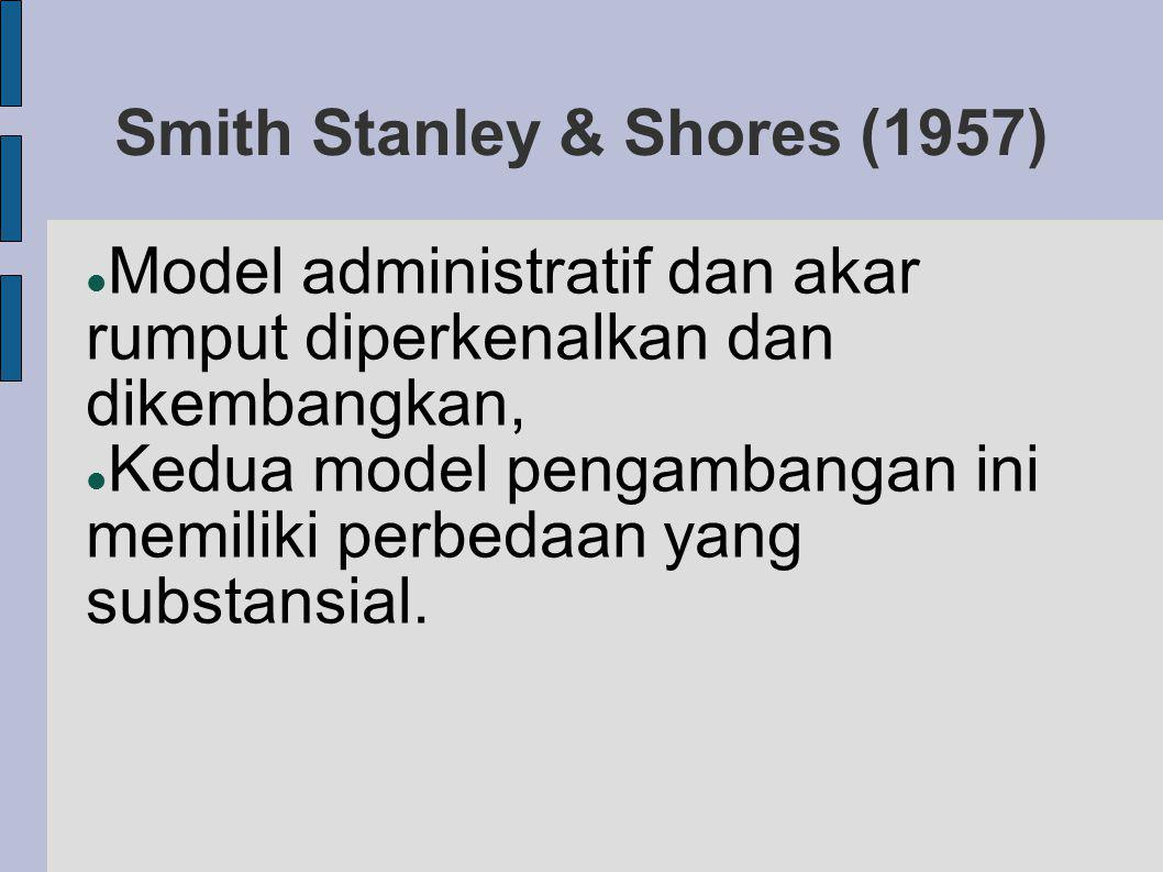 Smith Stanley & Shores (1957)