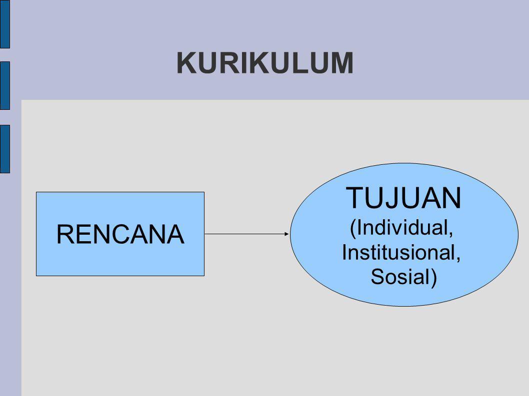 KURIKULUM TUJUAN (Individual, Institusional, Sosial) RENCANA
