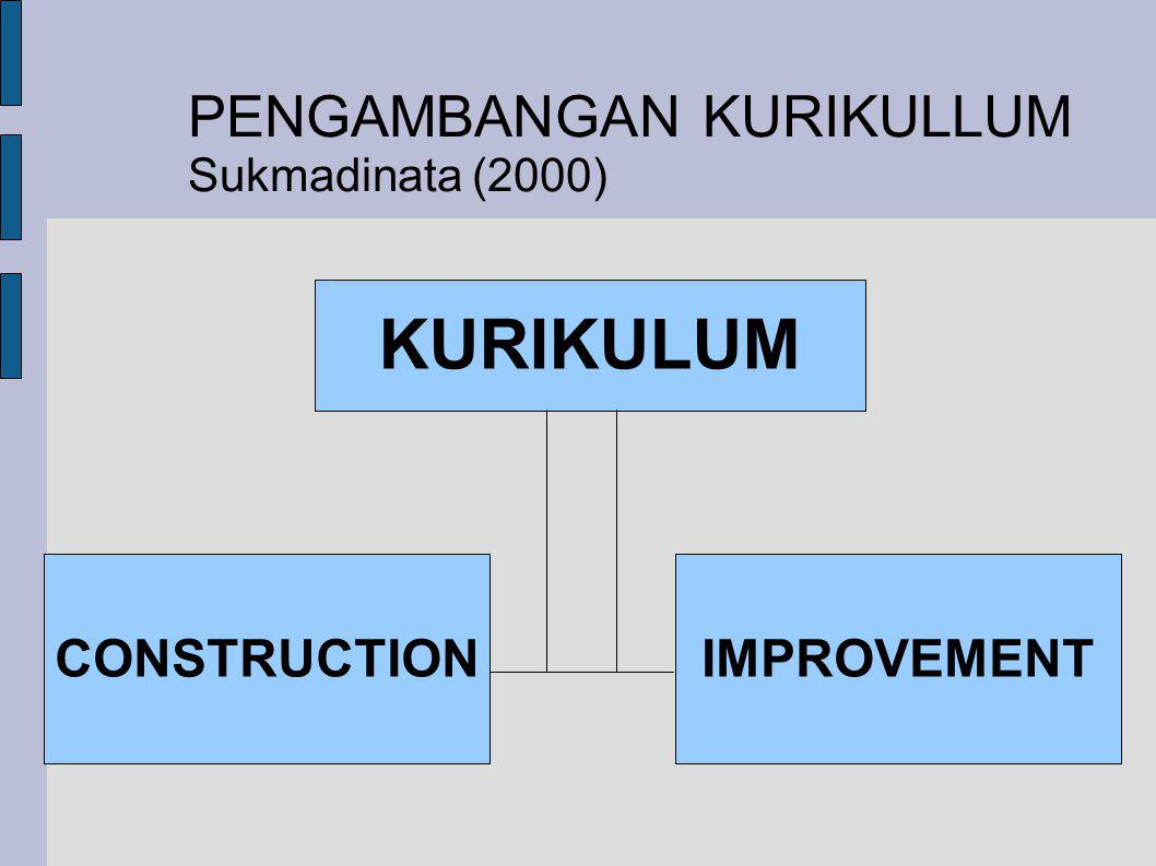 KURIKULUM PENGAMBANGAN KURIKULLUM CONSTRUCTION IMPROVEMENT