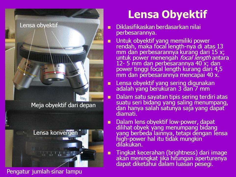 Lensa Obyektif Lensa obyektif