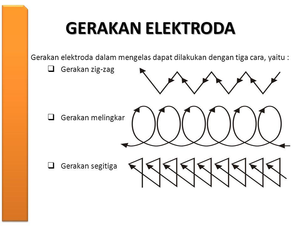 GERAKAN ELEKTRODA Gerakan elektroda dalam mengelas dapat dilakukan dengan tiga cara, yaitu : Gerakan zig-zag.