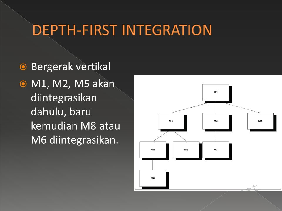 DEPTH-FIRST INTEGRATION
