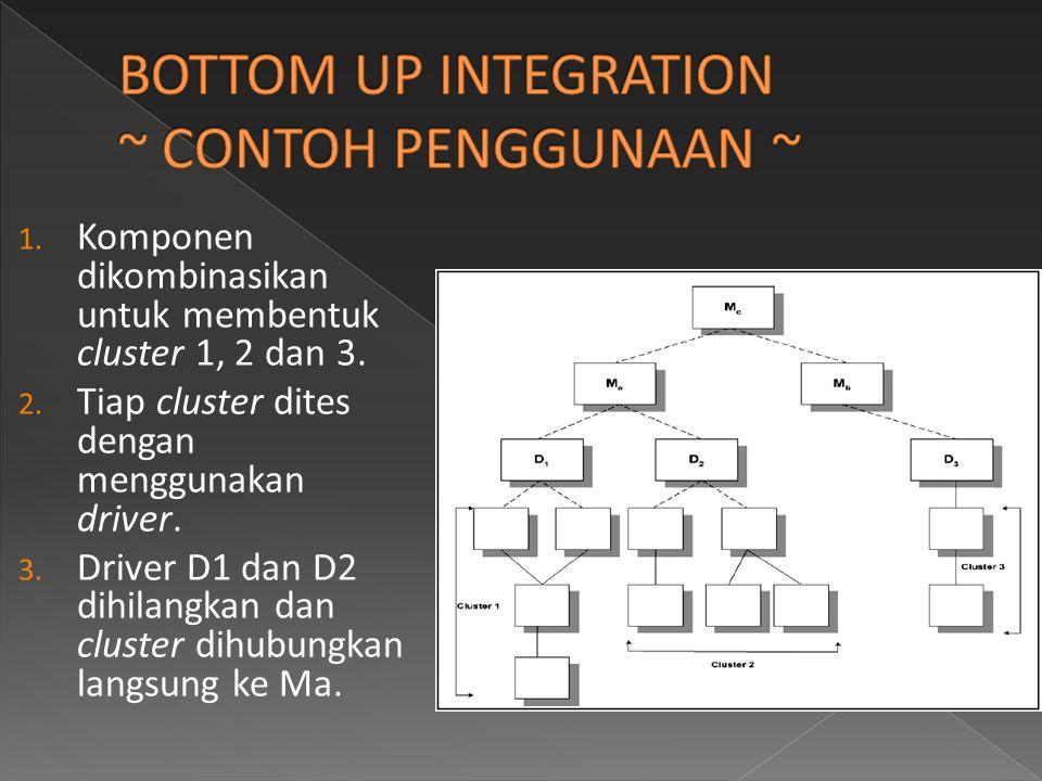 BOTTOM UP INTEGRATION ~ CONTOH PENGGUNAAN ~