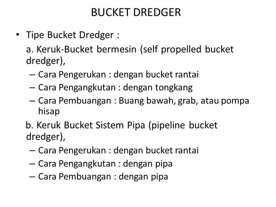 BUCKET DREDGER Tipe Bucket Dredger :