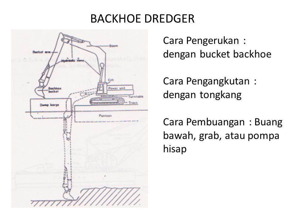 BACKHOE DREDGER Cara Pengerukan : dengan bucket backhoe