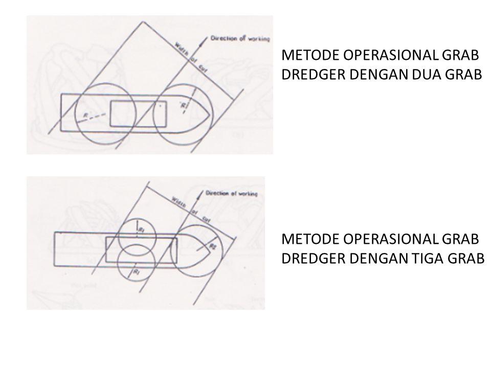 METODE OPERASIONAL GRAB