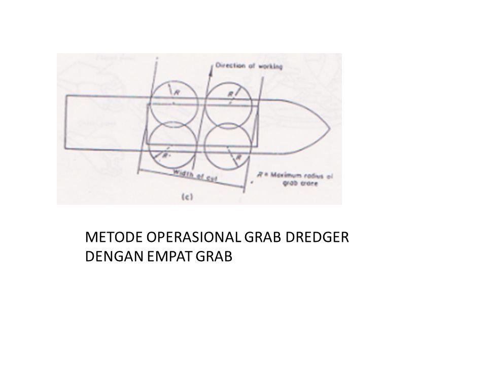 METODE OPERASIONAL GRAB DREDGER DENGAN EMPAT GRAB