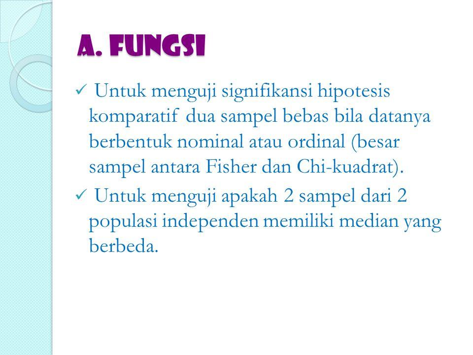 A. FUNGSI