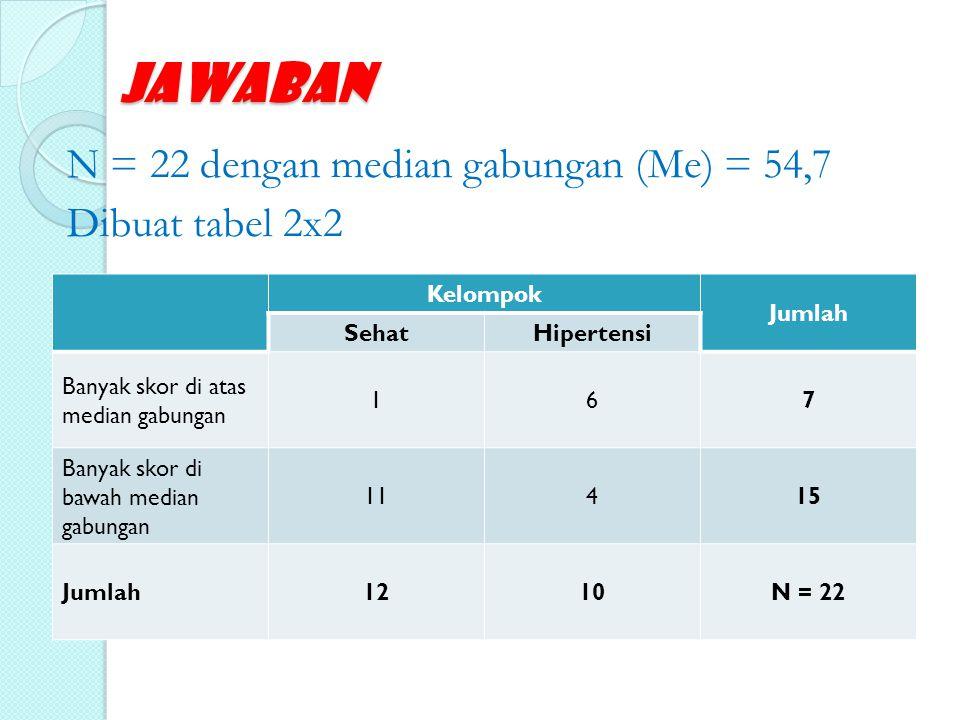 Jawaban N = 22 dengan median gabungan (Me) = 54,7 Dibuat tabel 2x2