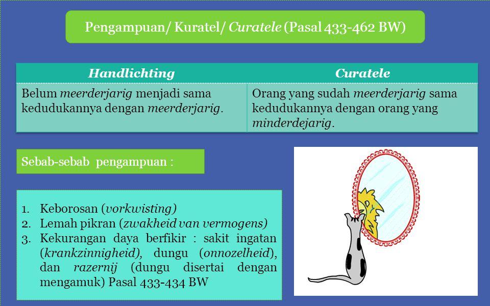 Pengampuan/ Kuratel/ Curatele (Pasal 433-462 BW)