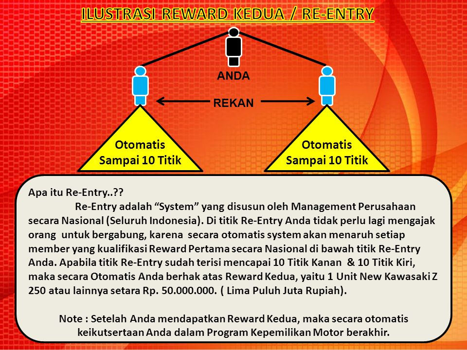 ILUSTRASI REWARD KEDUA / RE-ENTRY