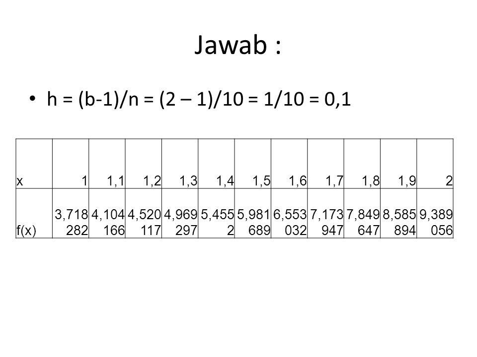Jawab : h = (b-1)/n = (2 – 1)/10 = 1/10 = 0,1 x 1 1,1 1,2 1,3 1,4 1,5