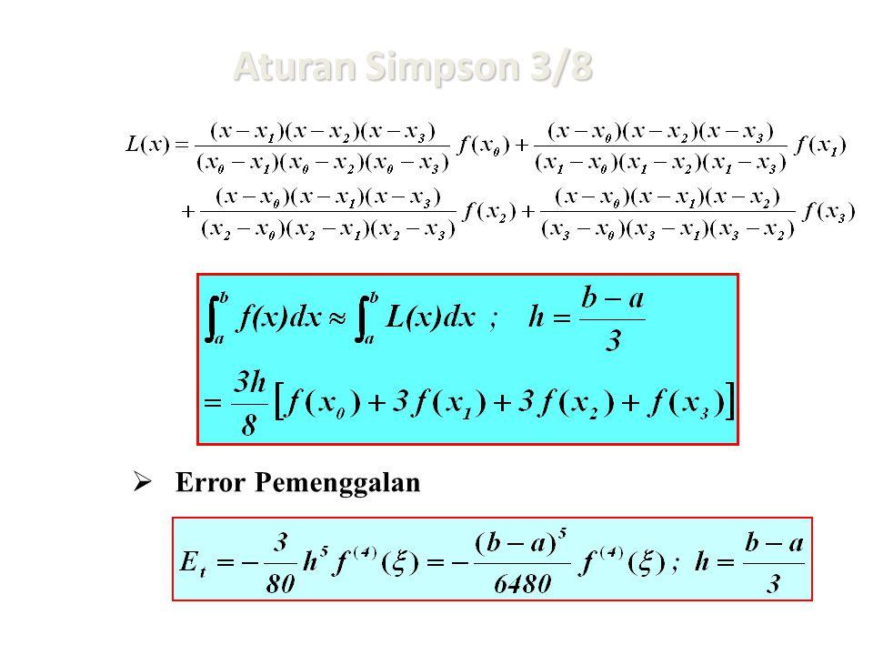 Aturan Simpson 3/8 Error Pemenggalan