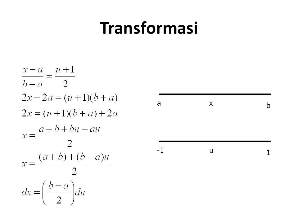 Transformasi a x b -1 u 1