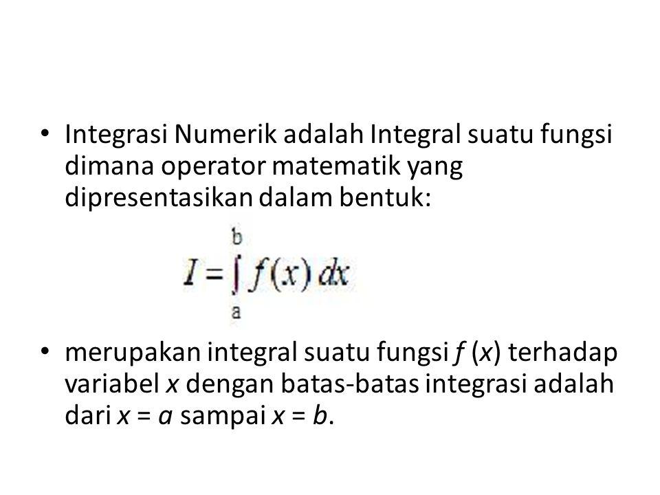 Integrasi Numerik adalah Integral suatu fungsi dimana operator matematik yang dipresentasikan dalam bentuk: