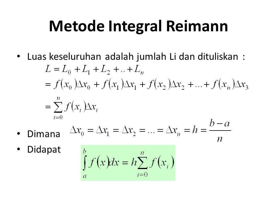 Metode Integral Reimann