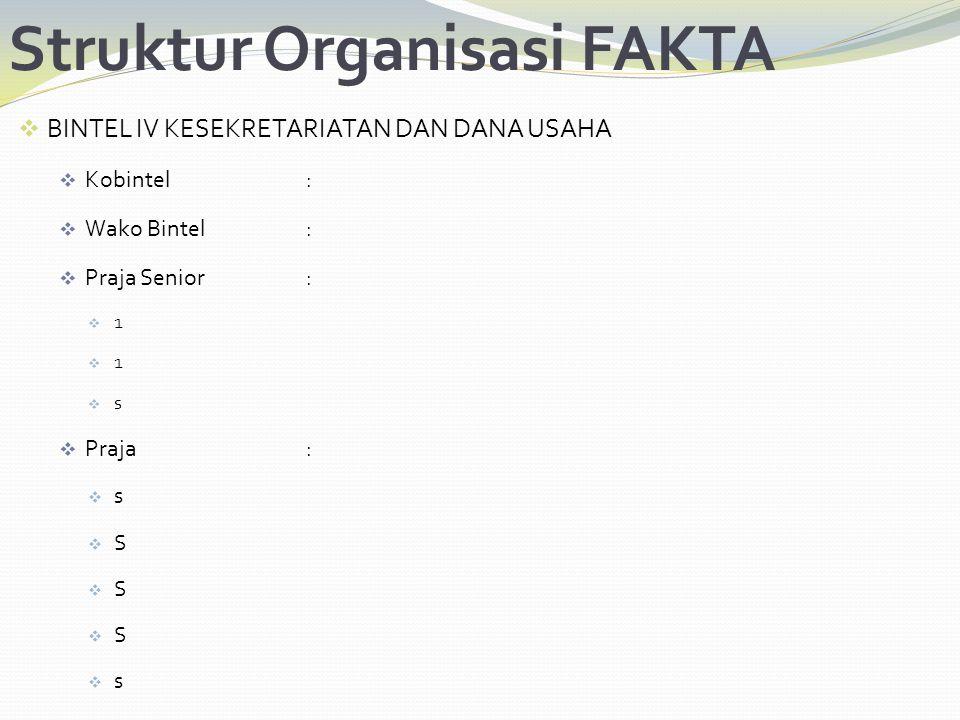 Struktur Organisasi FAKTA
