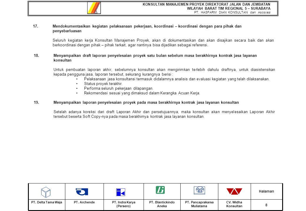 PT. Pancaprakarsa Muliatama PT. Indra Karya (Persero)