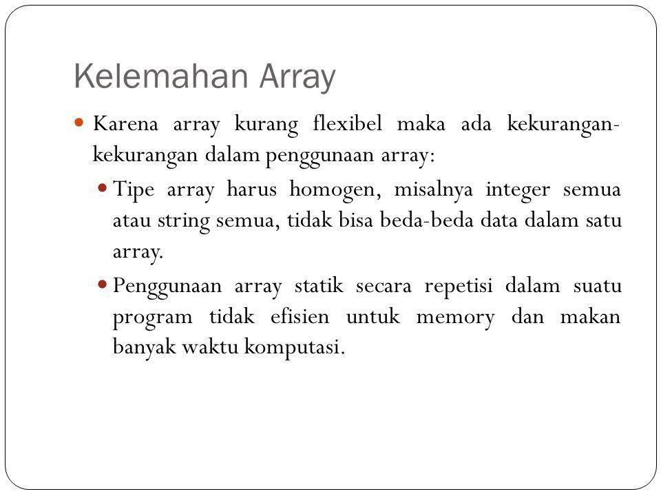 Kelemahan Array Karena array kurang flexibel maka ada kekurangan- kekurangan dalam penggunaan array: