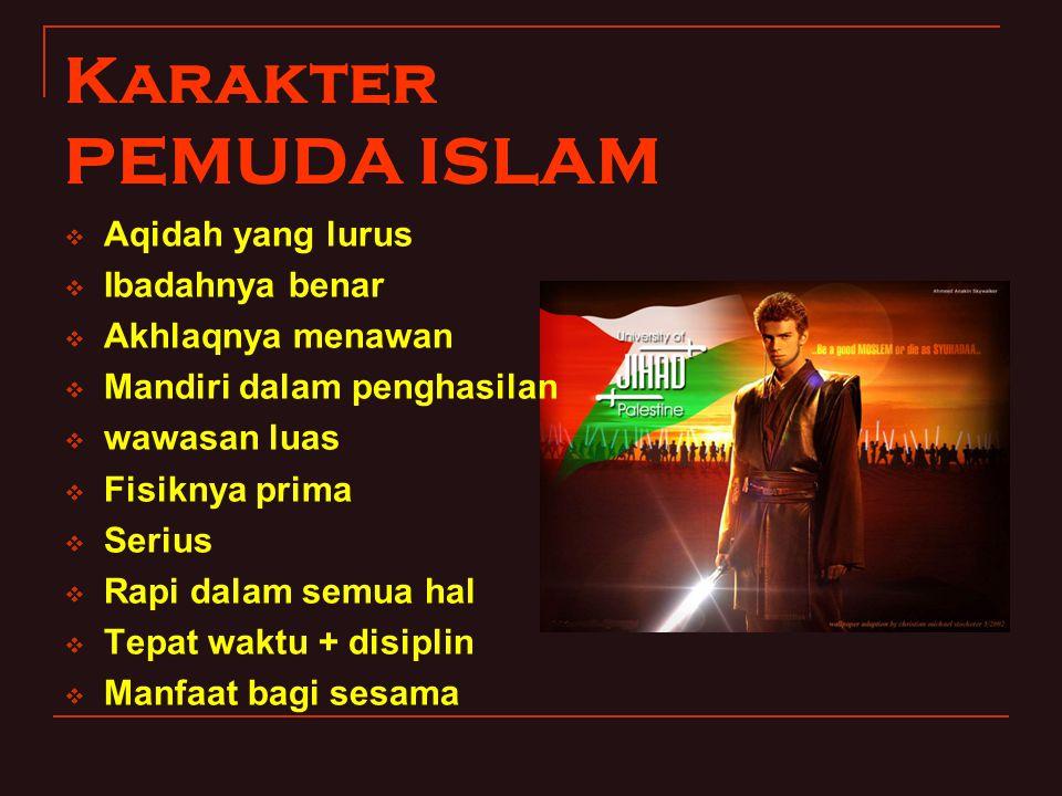 Karakter PEMUDA ISLAM Aqidah yang lurus Ibadahnya benar