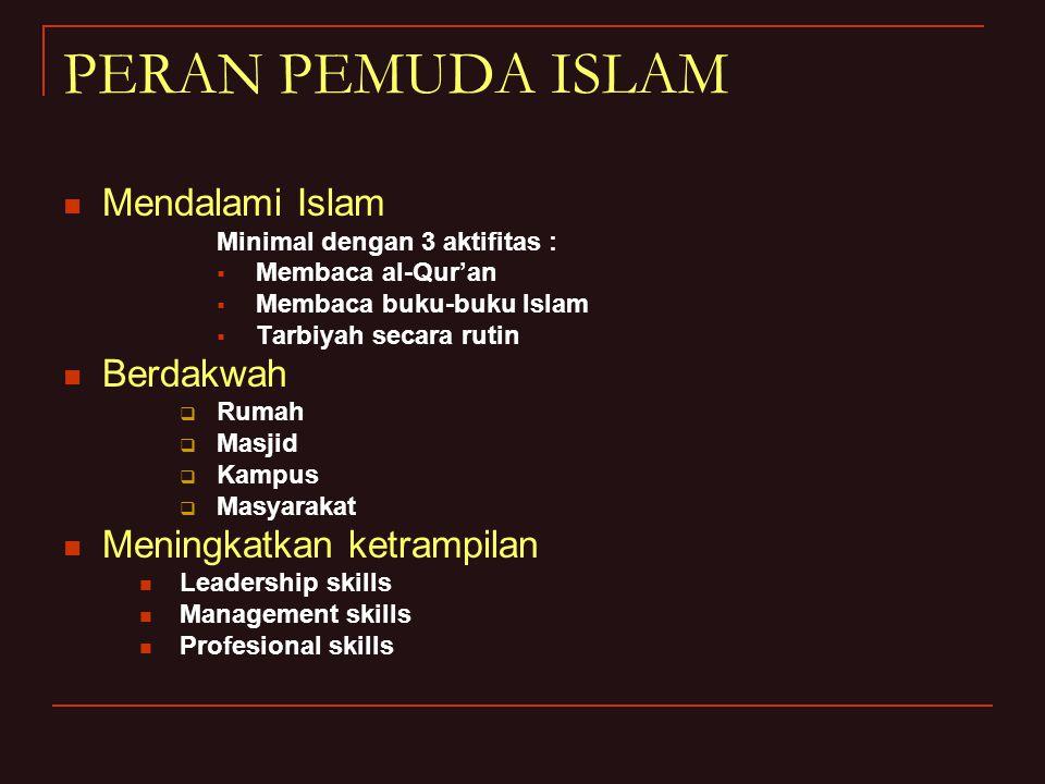 PERAN PEMUDA ISLAM Mendalami Islam Berdakwah Meningkatkan ketrampilan