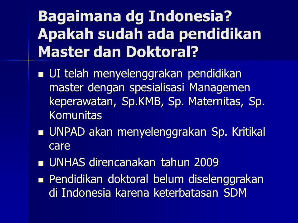 Bagaimana dg Indonesia Apakah sudah ada pendidikan Master dan Doktoral