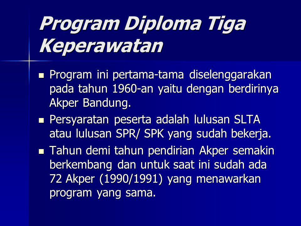 Program Diploma Tiga Keperawatan