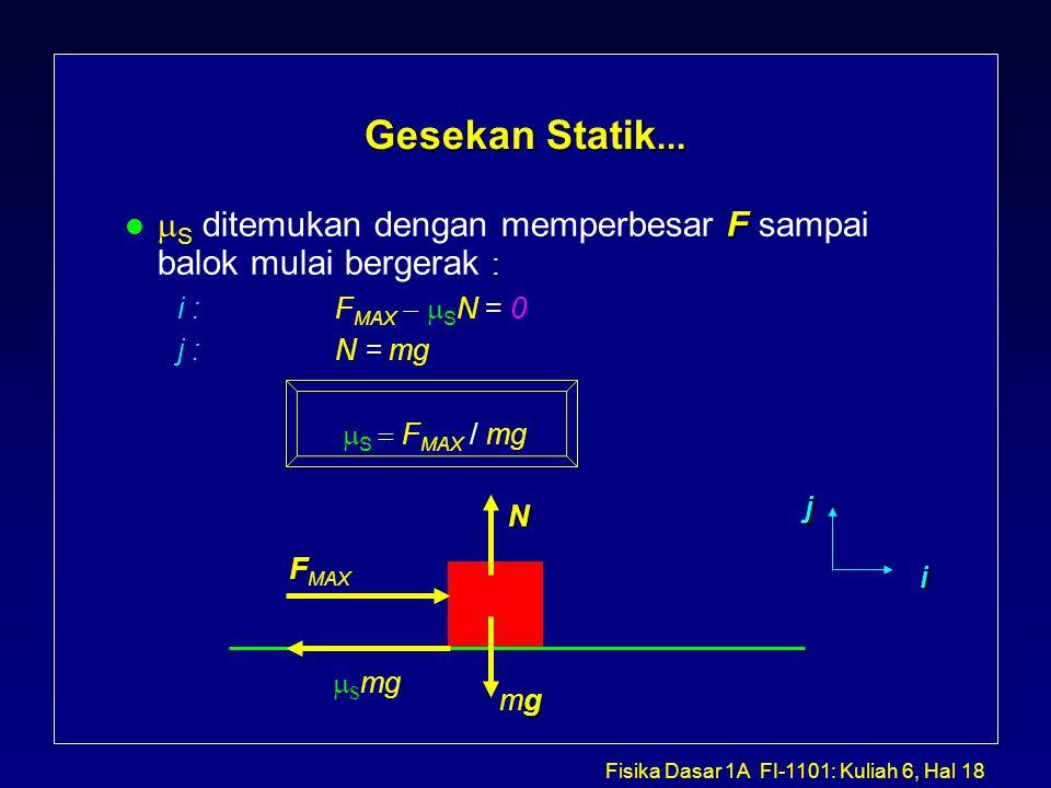 Gesekan Statik... S ditemukan dengan memperbesar F sampai balok mulai bergerak : i : FMAX SN = 0.