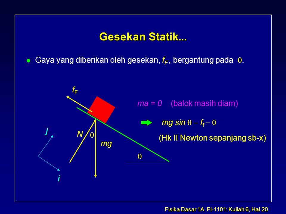 (Hk II Newton sepanjang sb-x)