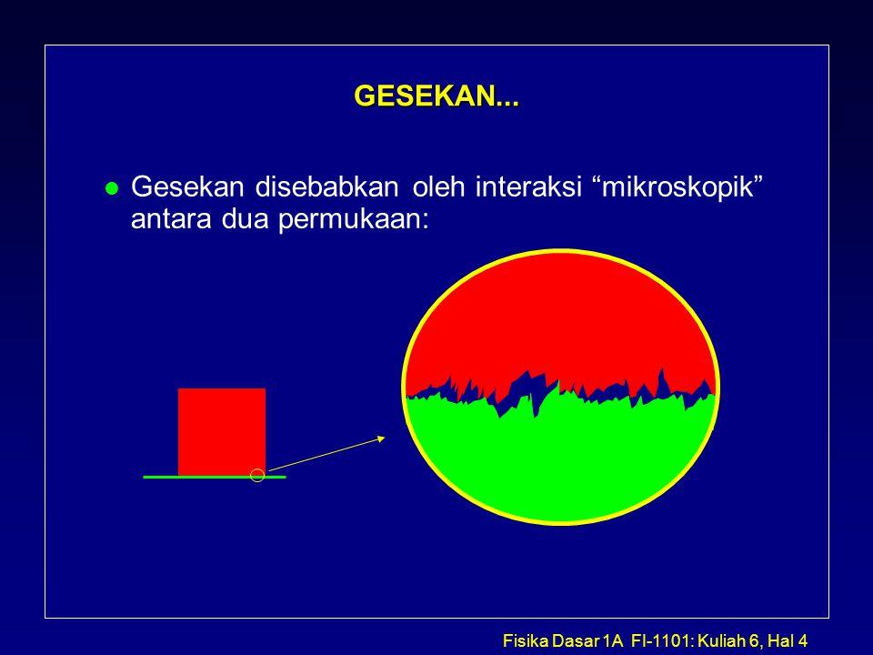 GESEKAN... Gesekan disebabkan oleh interaksi mikroskopik antara dua permukaan: